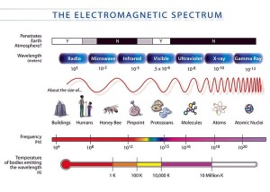 EM_Spectrum3-new - NASA